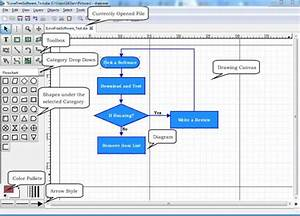 Easily Create Flowcharts And Other Technical Diagrams  Dia