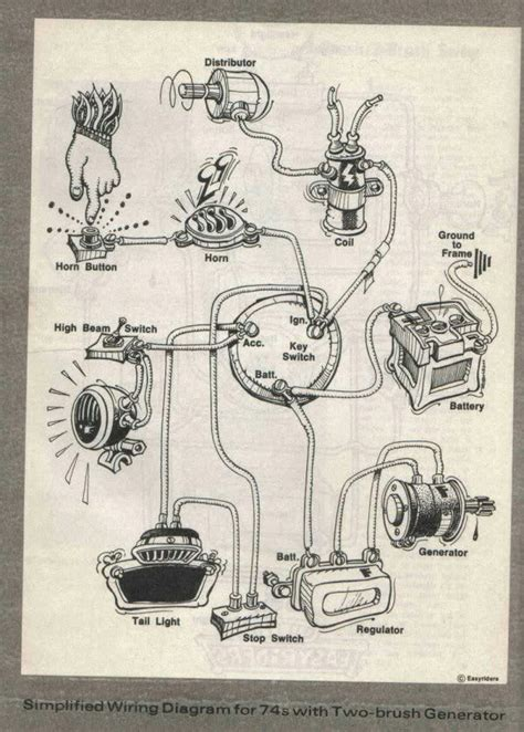 Best Motorcycle Wiring Diagrams Images Pinterest