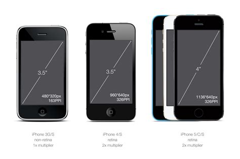 iphone 6 ppi designer s guide to dpi