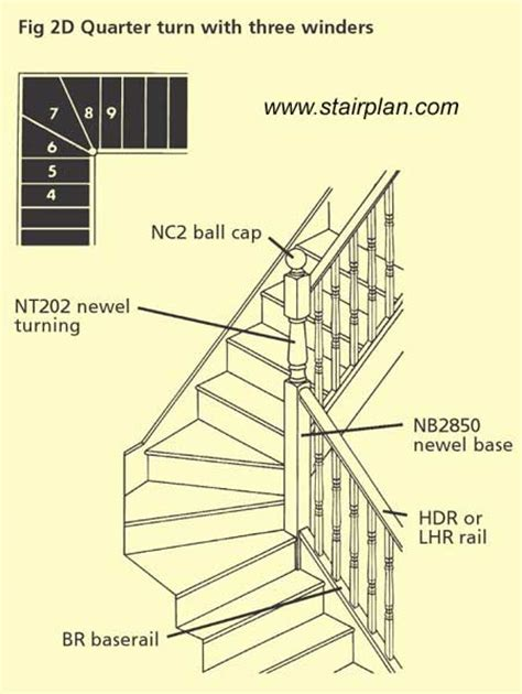Staircase Method by Stair Project Help Drawings For Handrail Conversions