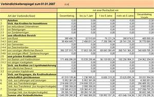 Guv Rechnung Beispiel : verbindlichkeitenspiegel abc der bilanzierung ~ Haus.voiturepedia.club Haus und Dekorationen