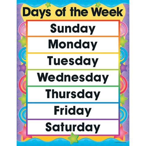 days of the week izabelapce 832 | days in the week chartlet n21795 xl
