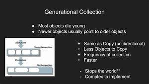 Introduction, To, Garbage, Collection