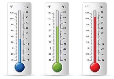Types Of Thermometer And Their Uses Naij.com