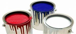 SOLUTIONS & COLLOIDS: SOME EXAMPLES OF COLLOIDS