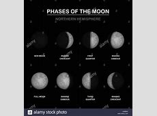 Phases of the moon chart, northern hemisphere, new and