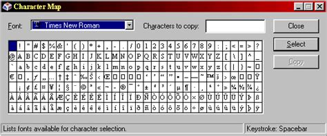 How To Type Special French Characters