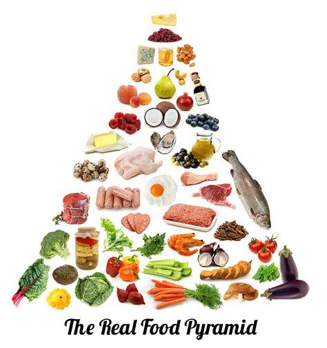 cuisine diet health benefits of the paleo diet brightwater centre