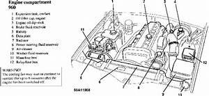 Volvo 850 1996 Seat Wiring
