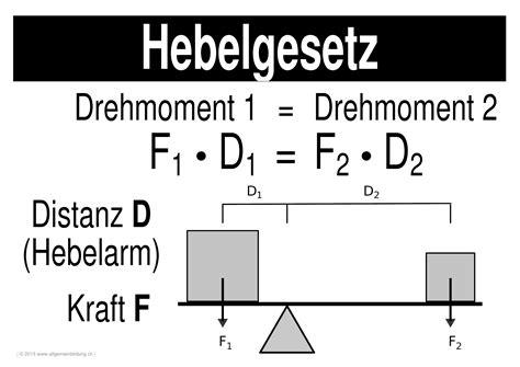 hebelgesetz berechnen hebelgesetz das drehmoment