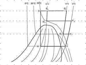 Processes Of Intercooler Cycle On Pressure