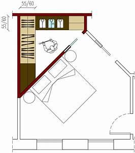 Dimensioni della cabina armadio Architettura a domicilio®