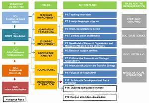 bank strategic plan template 28 images credit risk With bank strategic plan template