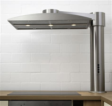 Kitchen Counter Vents by Countertop Range By Homeier