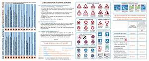 Code De La Route 2017 Test Gratuit : code de la route 2017 2017 gratuit test 40 questions noelinxiwhe s diary ~ Medecine-chirurgie-esthetiques.com Avis de Voitures