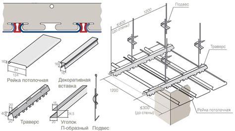 plaque faux plafond 600x600 prix plaque de faux plafond 600x600 devis artisant 224 val de marne entreprise srmhk