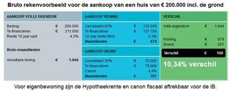 Huis Kopen Berekenen Kosten by Kosten Kopen Huis Berekenen