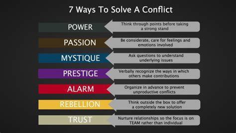 7 Ways To Solve A Conflict With Your Team