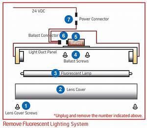 Fluorescent Light Led Conversion Kit