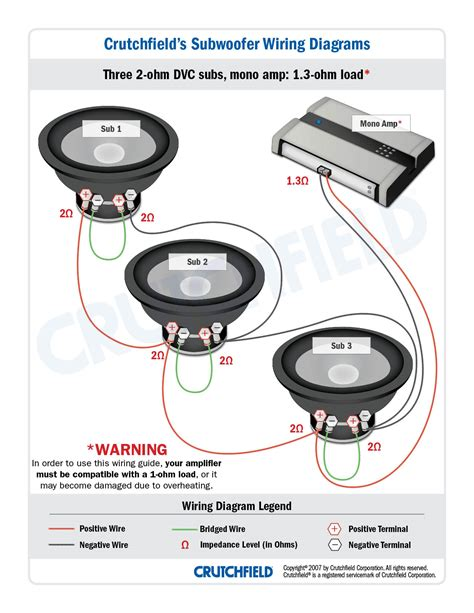 Subwoofer Wiring Diagrams How Wire Your Subs