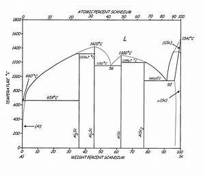 Patent Us8409373