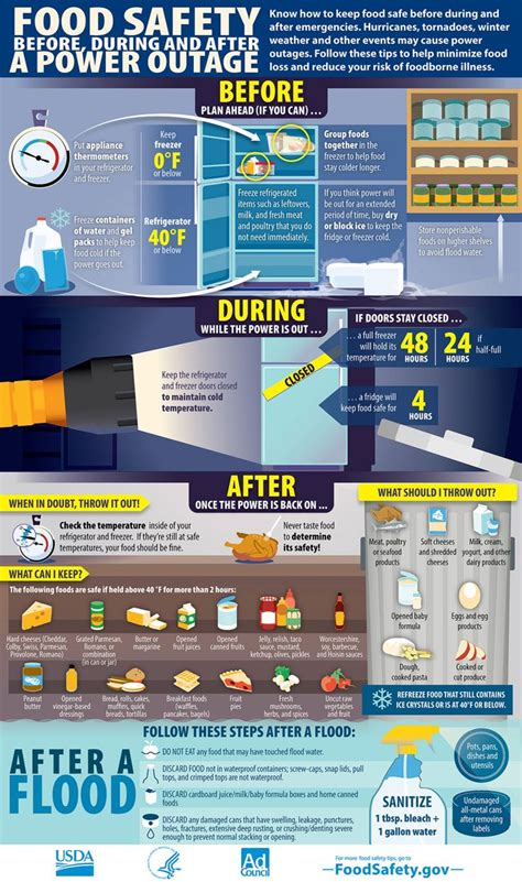 images  food safety fact sheets