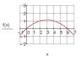 Quadratische Funktionen A Berechnen : l sungen quadratische funktionen teil iv ~ Themetempest.com Abrechnung