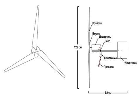 Солнечные батареи или ветрогенератор — вот в чем вопрос © Солнечные.RU