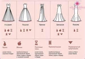 brautkleider arten gipiura suknie ślubne 2015 oferuje szeroki wybór popularnych modeli zdjęć