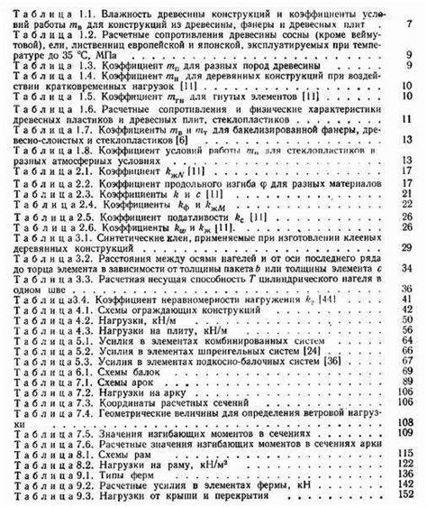 Список используемой литературы в каталоге энергосберегающих технологий