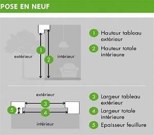 Dimension Porte Standard Exterieur : dimension de porte int rieure standard ~ Melissatoandfro.com Idées de Décoration