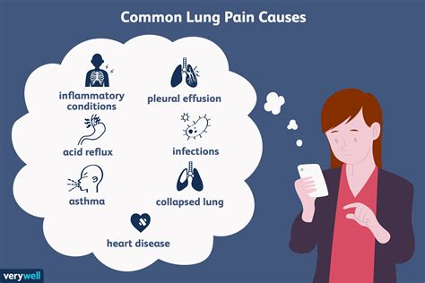 lung pain  treatment      doctor