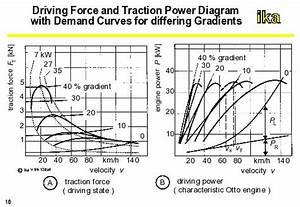 Force Engine Diagram