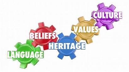 Values Beliefs Culture Language Word Heritage Cultures