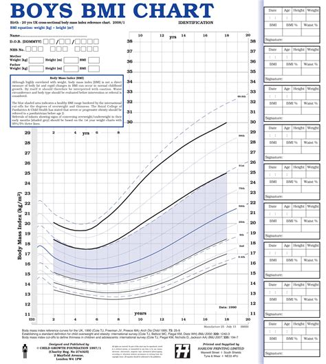 Bmi Chart For Boys Pictures To Pin On Pinterest Pinsdaddy