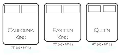 california king mattress dimensions king size vs california king size bed dimensions m wall