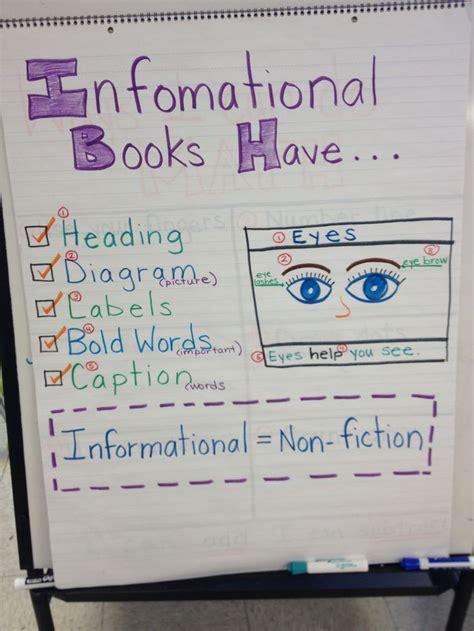 informational text anchor chart kindergarten