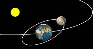Moon Rotation around Earth (page 3) - Pics about space