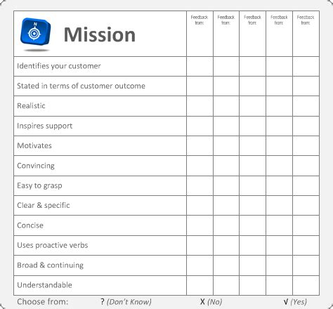 mission statement template mission statement xtrapal