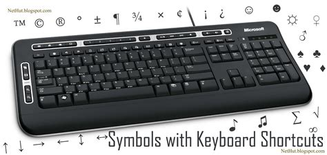 copyright symbol keyboard how to make symbols with keyboard tech forum by manjish