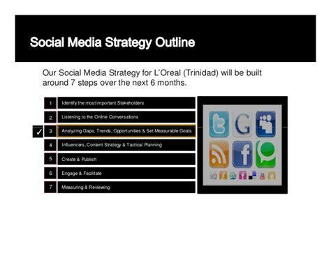 l oreal siege social social media l 39 oreal bpi