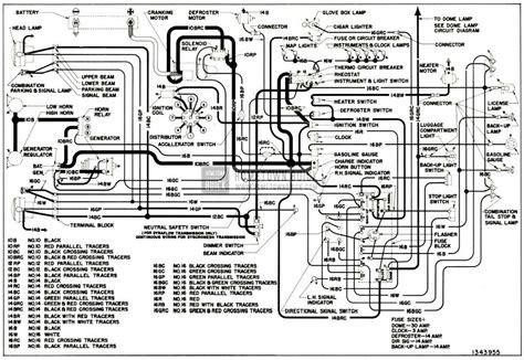 Rewiring Chevy Truck Fuse Box Wire Auto Wiring Diagram