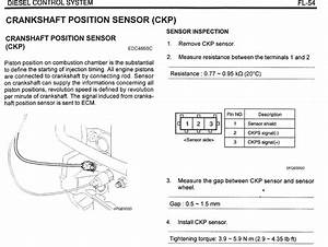 Installation Of Tucson Crdi Crankshaft Position Sensor