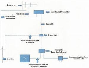 Electric Antenna Wiring Diagram