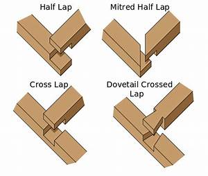 File:Woodworking lap joints svg - Wikimedia Commons