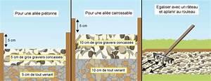 Allée Carrossable Tout Venant : stabiliser du gravier ooreka ~ Premium-room.com Idées de Décoration