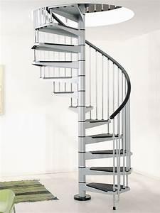 Blog de escalier colimacon