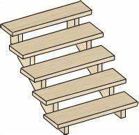 Treppenwangen Holz Kaufen : konstruktionstypen von holztreppen ~ Lizthompson.info Haus und Dekorationen