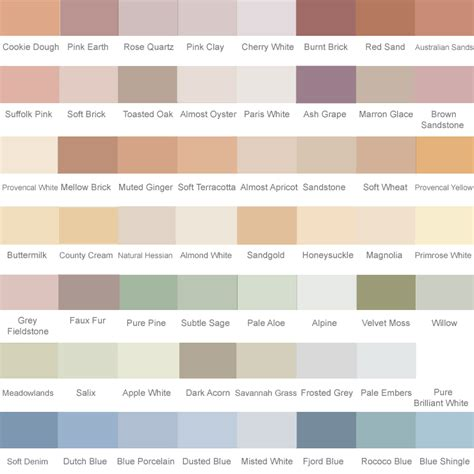 Country Kitchen Paint Color Ideas - dulux trade weathershield smooth masonry paint