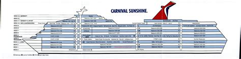 Carnival Conquest Deck Plans Side View by Carnival Cabin Carnival Deck Plan